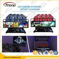 7D cinema interactive motion cinema with gun