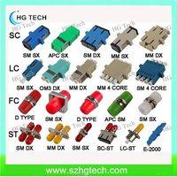SC/LC/FC/ST Fiber Optic Adapter