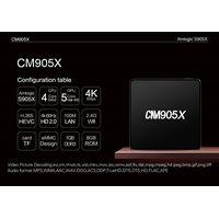 Amlogic S905X Penta Core Fully Loaded Kodi 17.1 1G Ram 8G Rom 4k Media Player IPTV box with Kodi 17