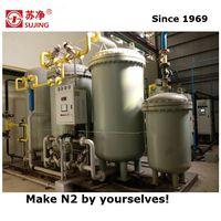 PSA Nitrogen Generator with N2 flow 500Nm3/h, Purity 99.9%