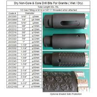 Dry Non-Core & Core Drill Bits