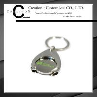 Keychain Trolly Coin