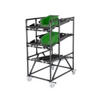 Hot sale bulk storage racks turnover box plastic basket plastic box China thumbnail image