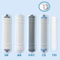 IL series In-line Water Filters