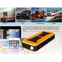 12V 20000 mAh Mini Car Jump Starter Multifunction Battery Charger Power Bank