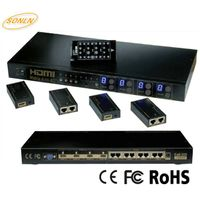 HDMI Matrix 4x4 Over CAT5E/6 Supports 3D 1080P (HDBaseT