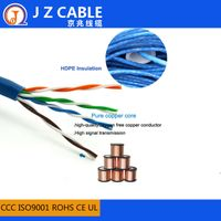 24AWG Copper,1000ft UTP CAT5e network cable