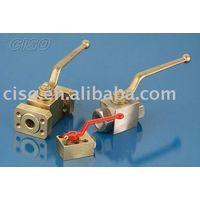 hydraulic ball valve