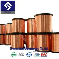 15%~40% conductivity Copper clad steel (CCS) wire with good property