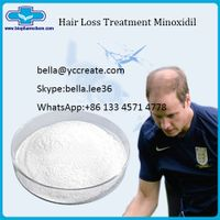 Hair Loss Treatment Minoxidil