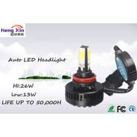 Auto Led Headlight