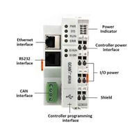 Chinese Low cost remote PLC module with good after sales service