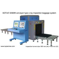 Large tunnel x-ray inspection system, x-ray baggage scanner, cargo scanner thumbnail image