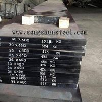 Die Steel 1.2080 steel plate supplier