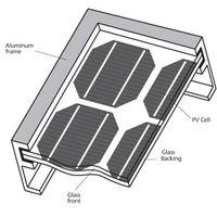 DIY solar panel frame for Bifacial solar panels 30mm