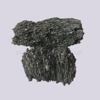 SGS Approved Silicon Carbide thumbnail image