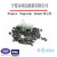 Graphite carbon additive/carbon raiser/recarburent/recarburizer
