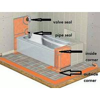 0.6mm shower wall liner anti mold good price thumbnail image