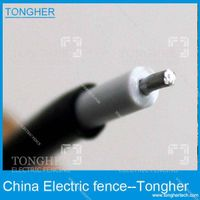Electric fence Undergroud power cables double insulated cable  20KV High quality