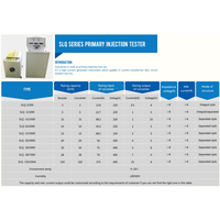 High Current Generator Primary Current Injection Test Kit Price thumbnail image