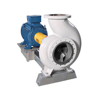 100% interchangable Sulzer APP series pumps