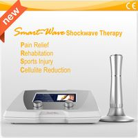 Clinical & Diagnostics Shockwave Therapy Systems Equipment
