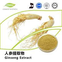 Panax Ginseng Root Extract Ginsenosides USP/EP/FDA Standard