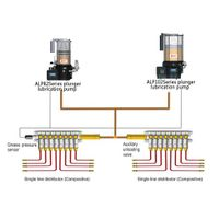 automatic lubrication system for sale