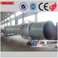 Rotary Drum Coal Dryer With Advanced Technology