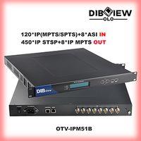 OTV-IPM51B DTV System MPTS SPTS UDP RTP 8 ASI To 450 IP Multiplexer Gateway Converter