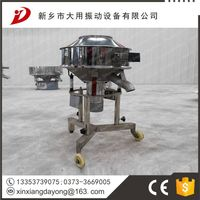 ceramic slurry vibration sieve