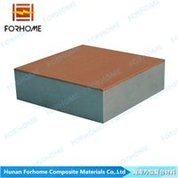 Bimetallic Clad Metal Plate