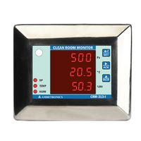 Clean Room Temperature, Relative Humidity And Differential Pressure Monitor