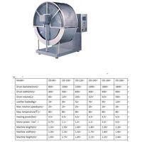 Stainless Steel Laboratory Drum