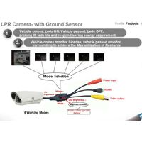 700TVL 6-22MM LENS license plate recognition LPR camera with ground sensor