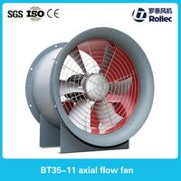 Mini portable kitchen smoke exhaust turbine axial flow fan
