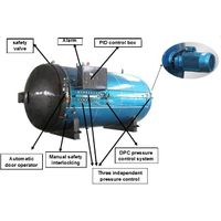 Curing champer/Autoclaves for vulcanization system type/Vulcanizing tank thumbnail image