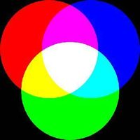 Sell Tri-color Phosphors for tricolor lamps