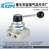 China SMC Hand Switch Control valve of HV200-02