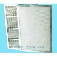 Heat Resistance Panel Filter