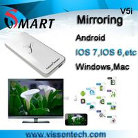 WiFi Display Dongle SmartCast V5i Airplay Mirroring Dongle perfectly support iPhone screen mirroring
