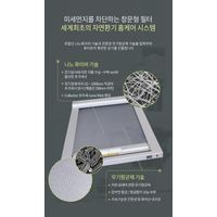 Nano fiber dust-proof window screen
