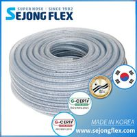 Spring Wire Hose Non Toxic - Phtalate Free