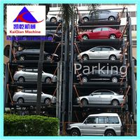 Automatic rotary car parking system,lift-sliding parking