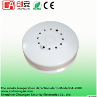 315/433 MHz wireless smoke detectors
