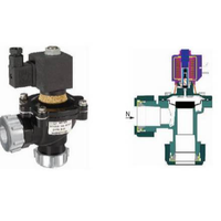Pulse Jet Solenoid Valve With Quick Fitting Connection thumbnail image