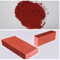 Iron oxide red 110/130/180/190