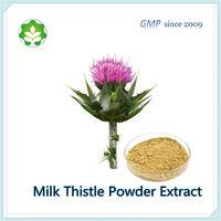 milk thistle for kidney failure silymarin extract powder