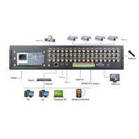 8 Channel D1 professional DVR