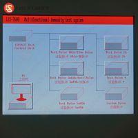 Multifunctional Immunity Test System For Automotive Electronics thumbnail image